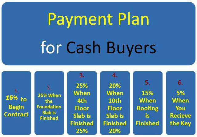 ayat real estate ayat apartments payment plans